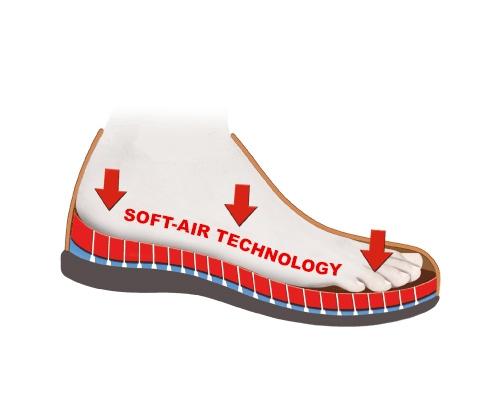mephisto soft air technology